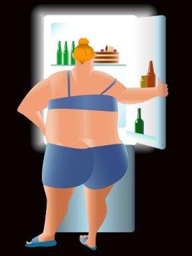 Food Addiction Help
